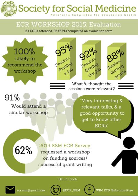 ECR workshop survey 2015.png