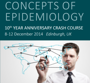 Concepts of Epidemiology pic